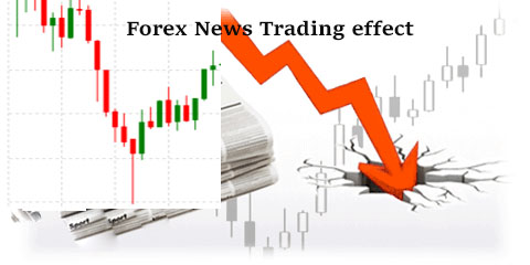 News Trade Forex Help Today