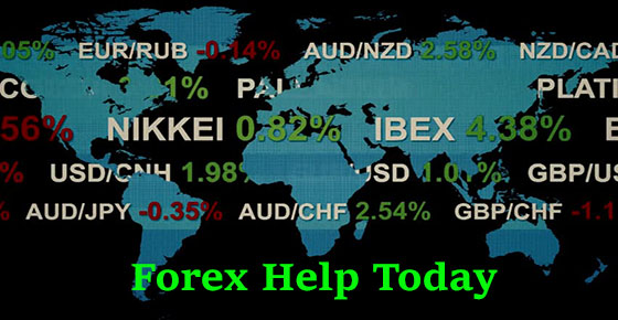 What is forex market?